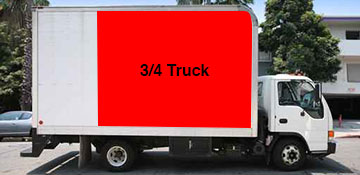 Placer County ¾ Truck Junk Removal